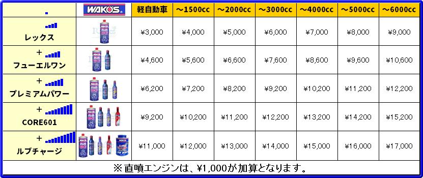 レックス料金表